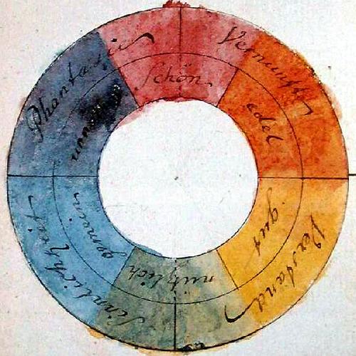 Farbkreis Und Farblehre